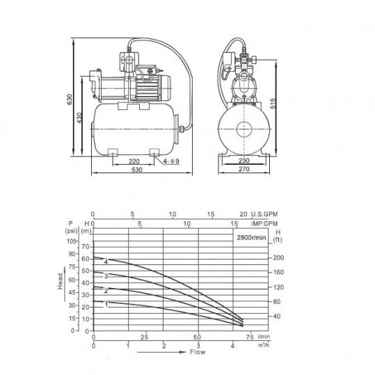 Насосная станция Aquaviva LX ABM2-9×5-H24 (220В, 2м3/ч, 1кВт) для водоснабжения