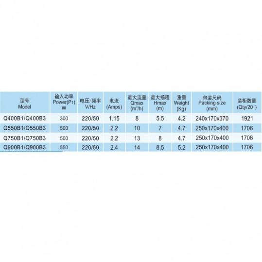 Насос дренажный Aquaviva LX Q900B3 (220В, 11 м3/ч, 0.55кВт) для грязной воды, с поплавком
