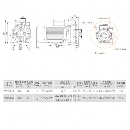 Насос AquaViva LX WP500-I (220В, 70 м3/ч, 5 л.с.)