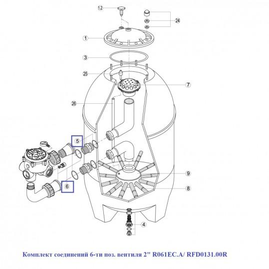 """Комплект соединений 6-ти поз. вентиля 2"""" R061EC.A/ RFD0131.00R"""