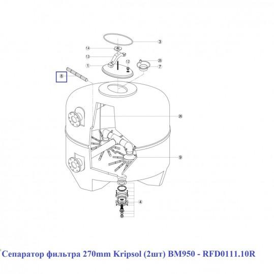 Сепаратор фильтра 270mm Kripsol (2шт) BM950 - RFD0111.10R.