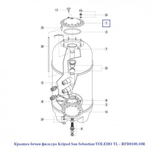 Крышка бочки фильтра Kripsol San Sebastian/АК/VASO/ТL - RBR 010.A/RFD0100.10R/RRFI0001.01R