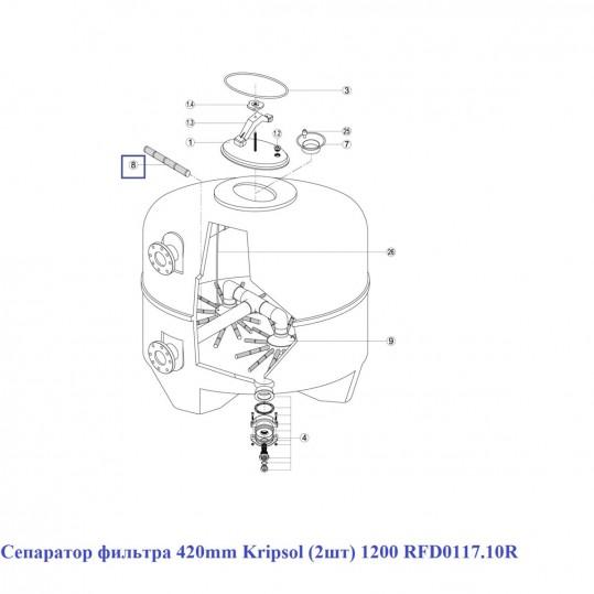 Сепаратор фильтра 420mm Kripsol (2шт) 1200 RFD0117.10R