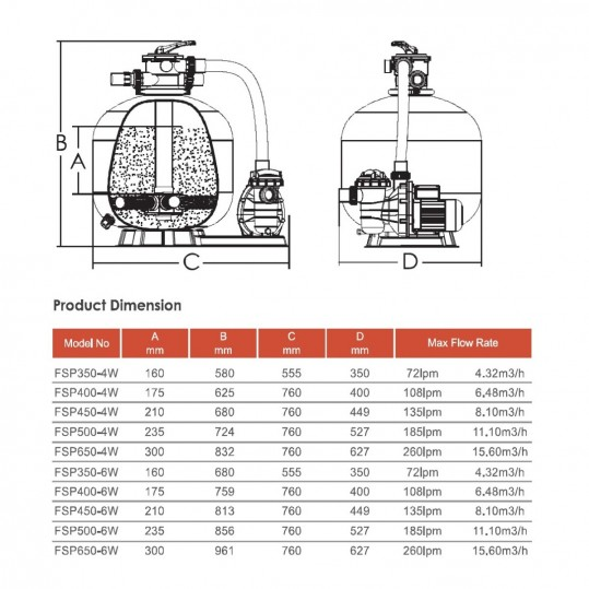 Фильтрационная установка Emaux FSP350-SS020 (4.32 м3/ч, D350)