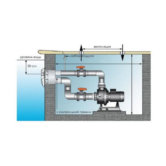 Противоток Emaux AFS 40 Kit (380V, LED, 75m3/h*13m, 3kW, 4HP)
