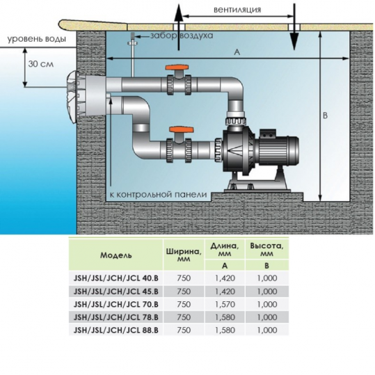 Противоток Kripsol JSH88.B 88 м³/час (380В) под бетон