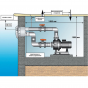 Фото - Противоток Kripsol JSH 70 B (B, 70m3/h, 3,26kW, 3,5HP, 380V, под бетон)