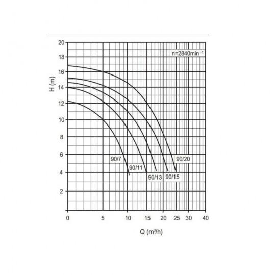 Циркуляционный насос с префильтром BADU Prime 20 (Badu 90/20)