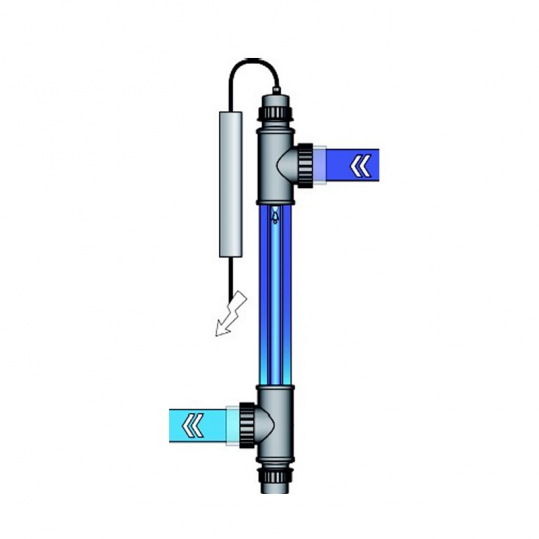 Ультрафиолетовая установка Blue Lagoon UV-C 40 Вт