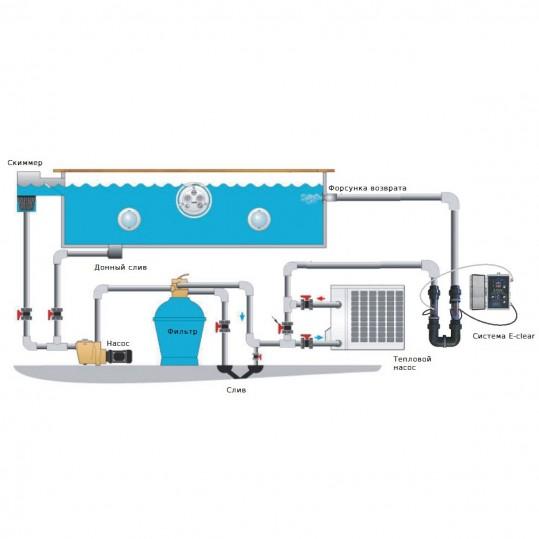 Бесхлорная система дезинфекции воды E-Clear MK7/CF1-75 (до 75 м³)