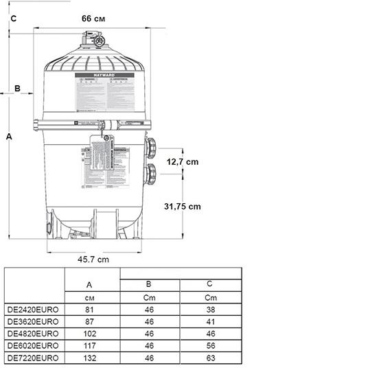 Диатомитовый фильтр Hayward ProGrid DE6020 (D660)