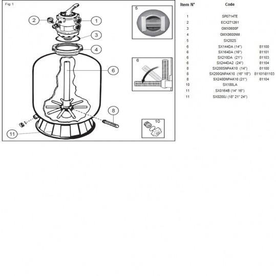 Фильтрационная установка Hayward PWL D511, 8 м3/ч