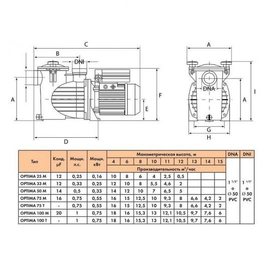 """Насос Saci Optima 100Т, 400B, 15.3m3/h, 0.75 кВт. р/в 1,5"""", 50мм"""