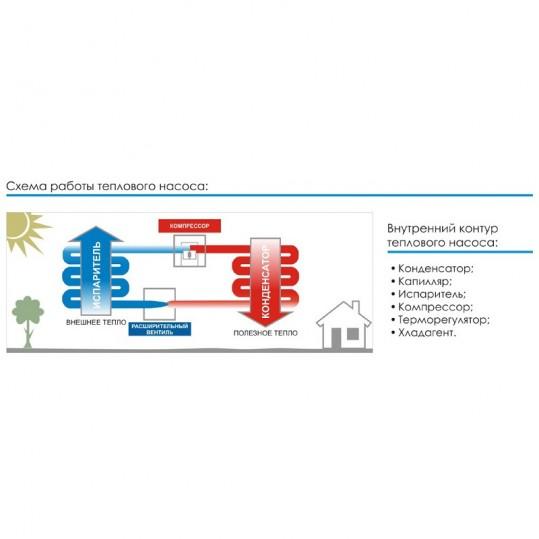 Тепловой насос Fairland BPN13 инверторный (60m3, тепло, 220V, 12.5kW)