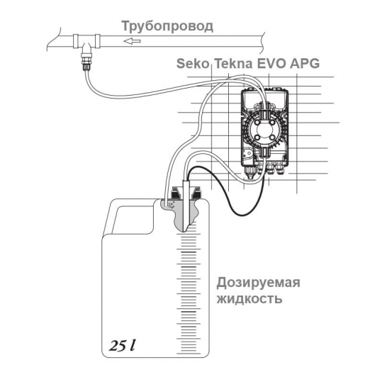 Дозирующий насос Seko Tekna EVO APG 803 (25 л/час)