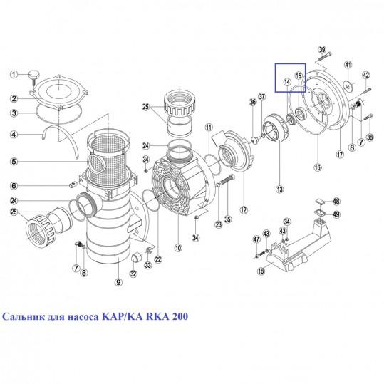 Сальник для насоса KAP/KA RKA 200