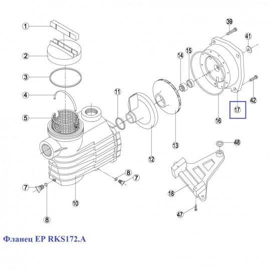 Крышка задняя (фланец) насоса KNG, KS, EP - RKS 172.A/ RBH0008.02R (RPUM0017.02R)