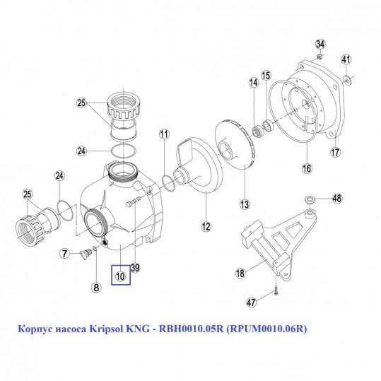 Корпуc насоса Kripsol KNG - RBH0010.05R (RPUM0010.06R)